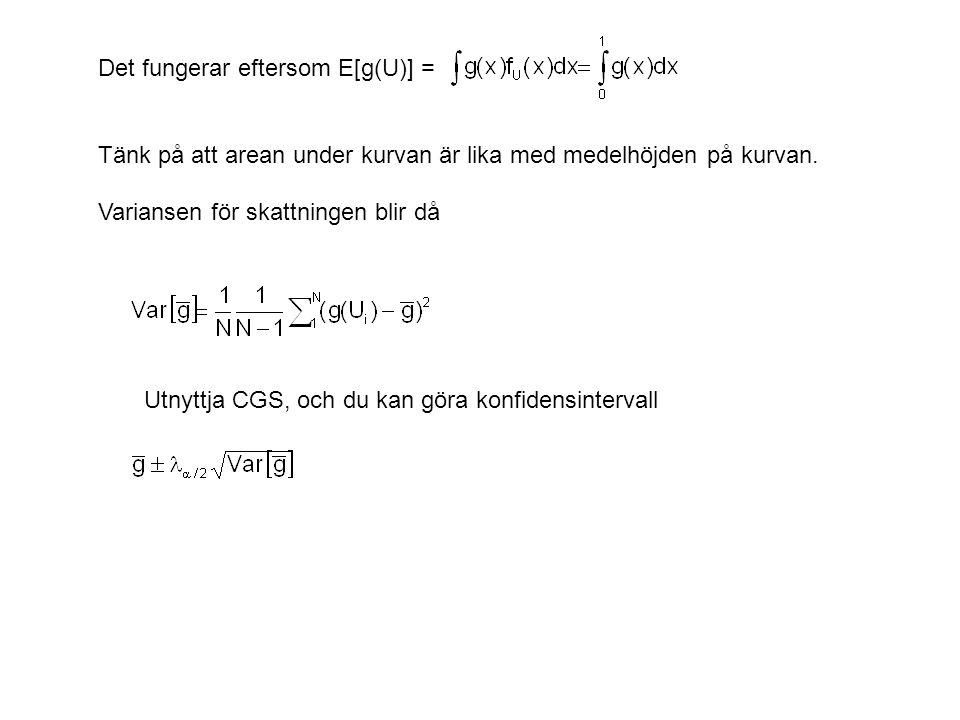 Det fungerar eftersom E[g(U)] =